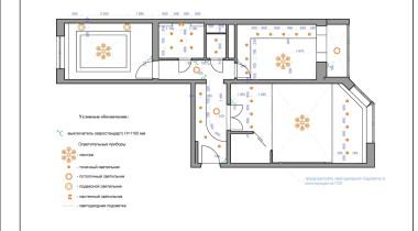 9. План осветительного оборудование с привязками к помещению – фото от MiniReal