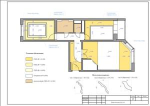 План потолка, типы и уровни – фото от MiniReal
