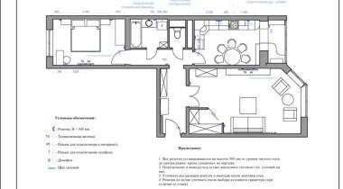 План расстановки розеток и выключателей – фото от MiniReal